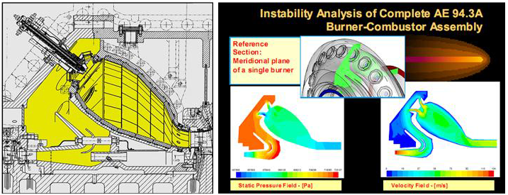 Numerical results (code NastComb) referred to the complete burner-combustor system of gas turbine AE 94.3A