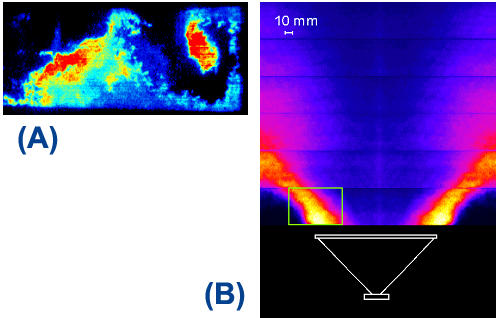 LIF images: (A) single-pulse OH LIF intensity; (B) average of 120 laser shots