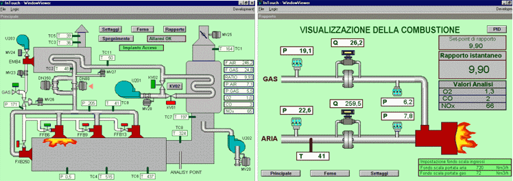 supervision-system pages on the control-pc: whole plant and combustion process.